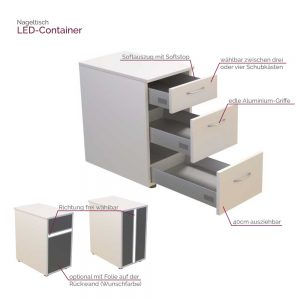 LED Container Details